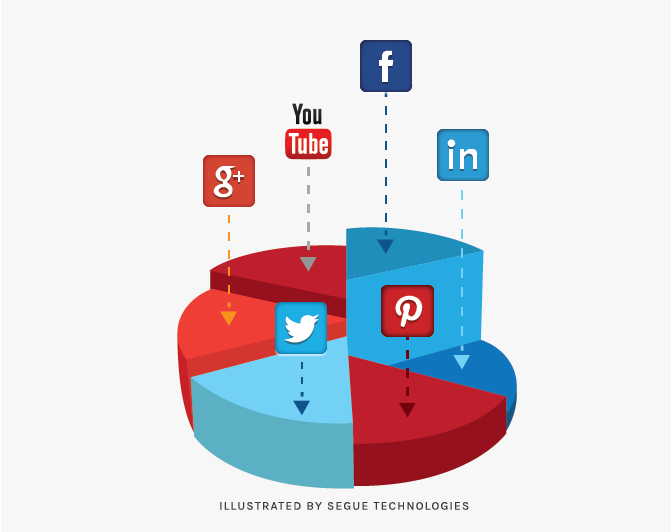 Image result for Use your Social Media Analytics