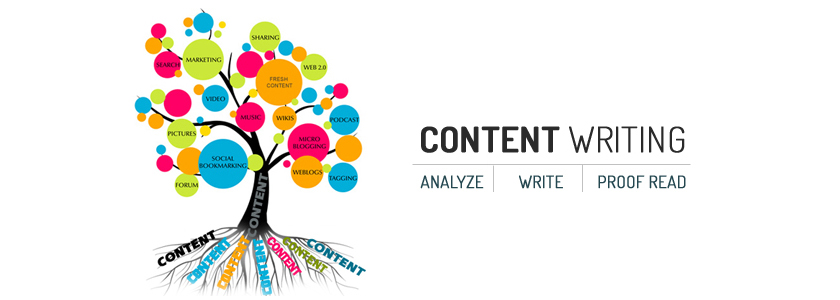 Image result for importance of content writing